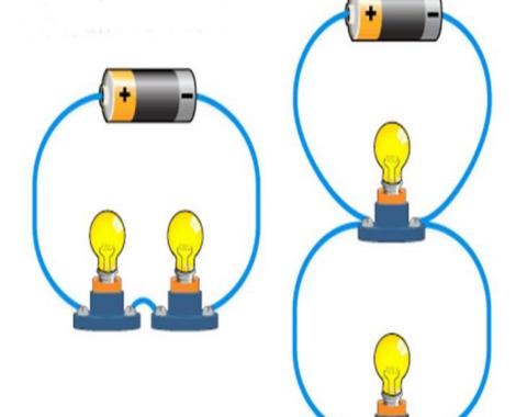 آزمایش روش بستن مدارهای متوالی و موازی – پایه چهارم